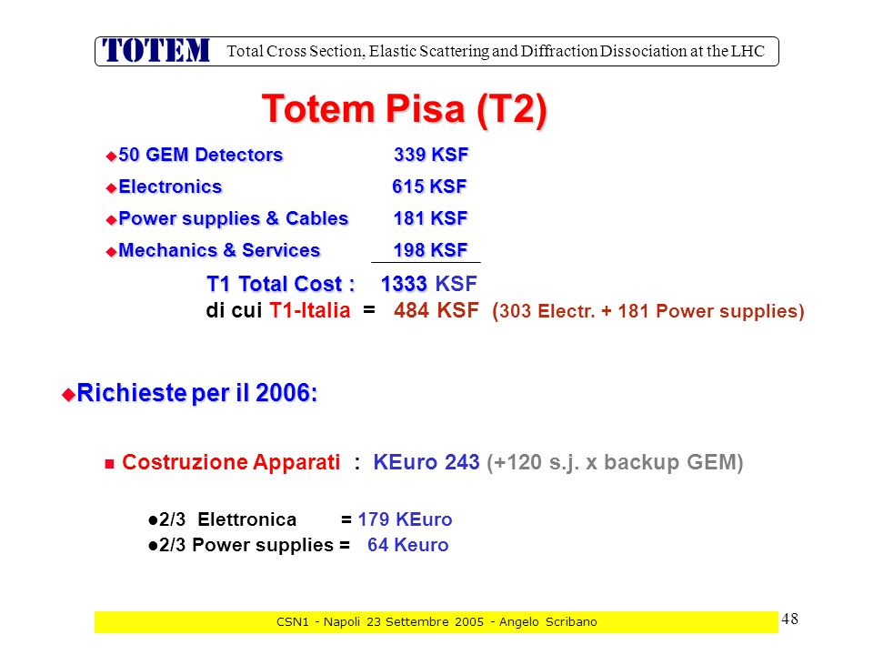48 Total Cross Section, Elastic Scattering and Diffraction Dissociation at the LHC CSN1 - Napoli 23 Settembre 2005 - Angelo Scribano Totem Pisa (T2)  50 GEM Detectors 339 KSF  Electronics 615 KSF  Power supplies & Cables 181 KSF  Mechanics & Services 198 KSF T1 Total Cost : 1333 T1 Total Cost : 1333 KSF di cui T1-Italia = 484 KSF ( 303 Electr.