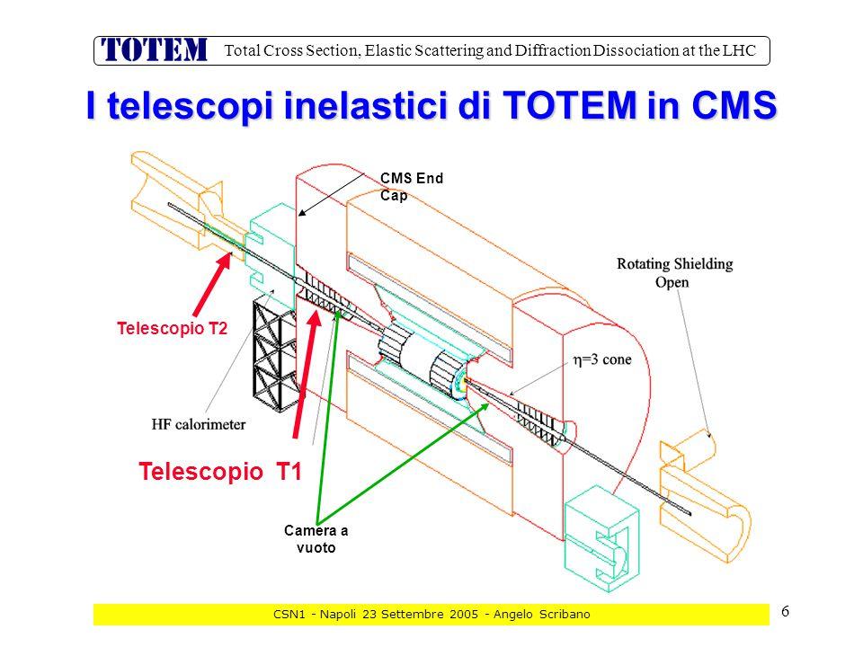 47 Total Cross Section, Elastic Scattering and Diffraction Dissociation at the LHC CSN1 - Napoli 23 Settembre 2005 - Angelo Scribano Richieste 2006 su costruzione apparati : Keuro 475  Completamento della struttura di supporto di T1 (rotaia ancora da costruire, cestelli in alluminio) 50 KEuro  Completamento dei restanti 3/4del rivelatore T1 (1/4 del costo, assegnato sul 2005) 275 KEuro  Produzione di 1/3 della elettronica di front-end di T1 150 KEuro Totem Genova (T1)  50 CSC Detectors 627 KSF  Electronics 870 KSF  Power supplies & Cables 159 KSF  Support & Services 369 KSF T1 Total Cost : 2025 T1 Total Cost : 2025 KSF di cui T1-Italia = 1177 KSF
