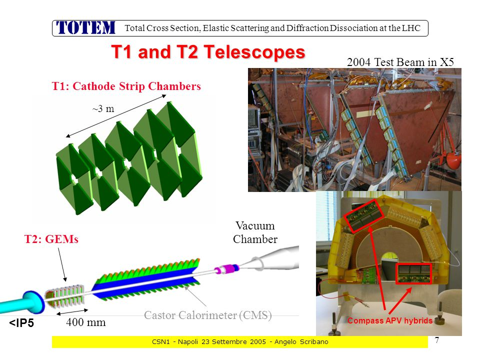 7 Total Cross Section, Elastic Scattering and Diffraction Dissociation at the LHC CSN1 - Napoli 23 Settembre 2005 - Angelo Scribano T1 and T2 Telescopes ~3 m T1: Cathode Strip Chambers Compass APV hybrids 400 mm Castor Calorimeter (CMS) Vacuum Chamber T2: GEMs 2004 Test Beam in X5 <IP5