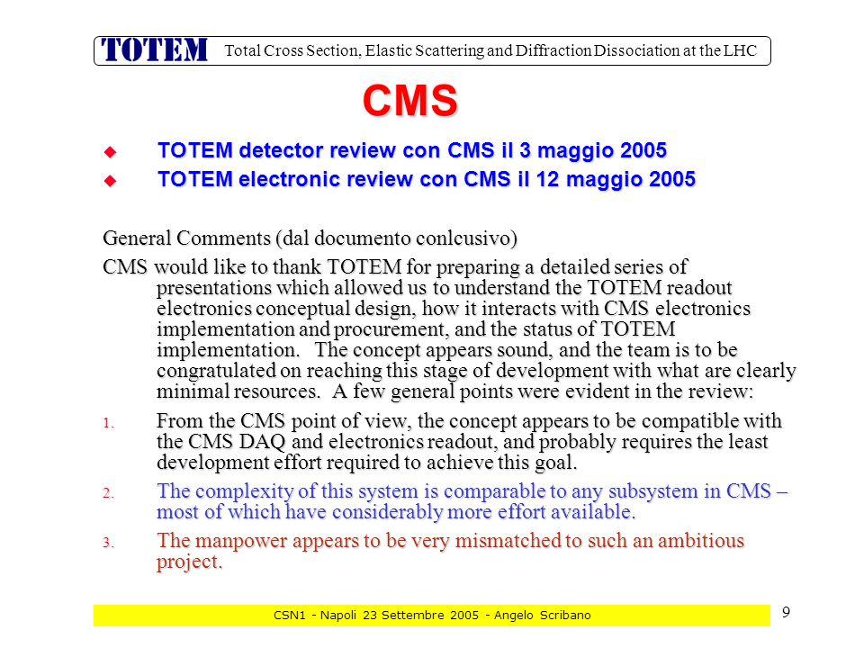 30 Total Cross Section, Elastic Scattering and Diffraction Dissociation at the LHC CSN1 - Napoli 23 Settembre 2005 - Angelo Scribano  Attività : In sede:  Studio del timing e della distribuzione dei segnali di trigger  Sviluppo di software Al CERN: Test dei rivelatori T2 (Q4 2005-2006) Test di integrazione con l'elettronica di CMS nel CMS 904 lab (Q1 2006) software di Controllo/timing/calibrazione (2006) Test beams (2006– 2007) Costruzione finale e integrazione DAQ (Q3-4 2006 & Q1-2 2007) Totem Bari