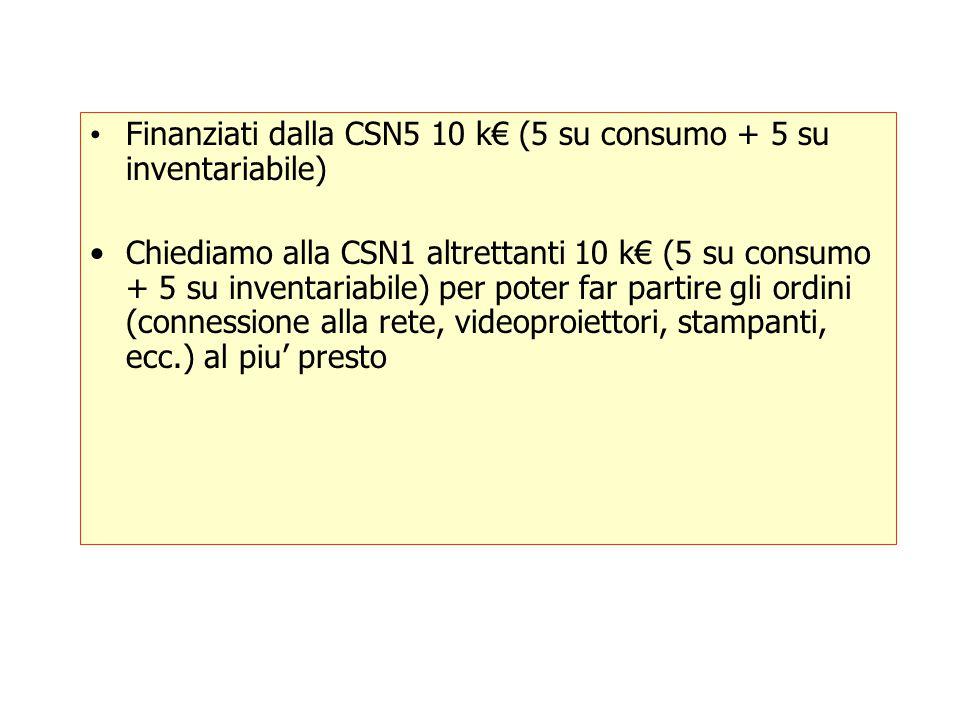 Finanziati dalla CSN5 10 k€ (5 su consumo + 5 su inventariabile) Chiediamo alla CSN1 altrettanti 10 k€ (5 su consumo + 5 su inventariabile) per poter far partire gli ordini (connessione alla rete, videoproiettori, stampanti, ecc.) al piu' presto