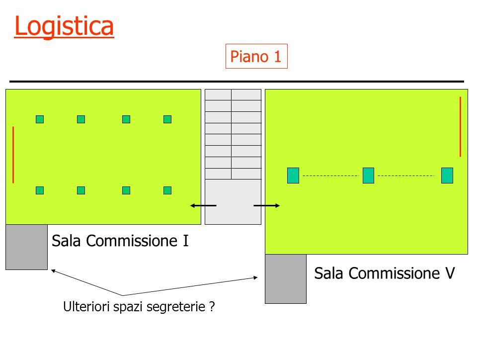 Logistica Sala Commissione I Piano 1 Sala Commissione V Ulteriori spazi segreterie