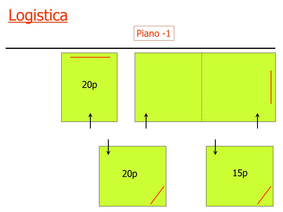 Logistica Piano -1 20p 15p 20p