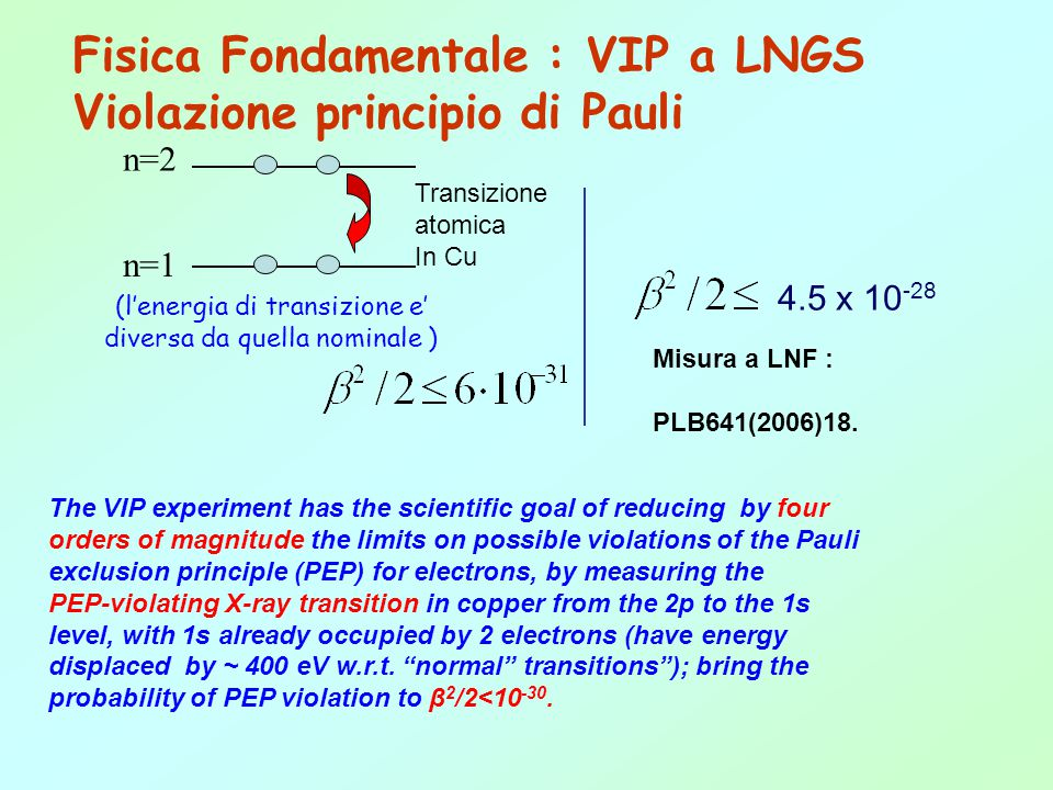 The VIP experiment has the scientific goal of reducing by four orders of magnitude the limits on possible violations of the Pauli exclusion principle (PEP) for electrons, by measuring the PEP-violating X-ray transition in copper from the 2p to the 1s level, with 1s already occupied by 2 electrons (have energy displaced by ~ 400 eV w.r.t.