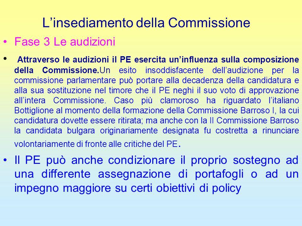 L'insediamento della Commissione Fase 3 Le audizioni Attraverso le audizioni il PE esercita un'influenza sulla composizione della Commissione.Un esito