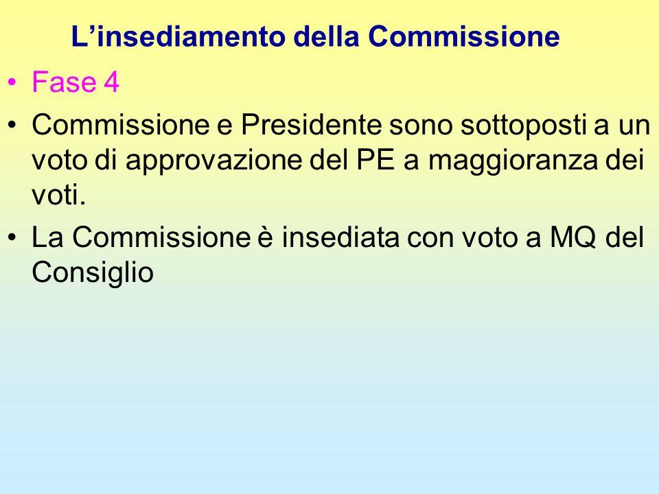 L'insediamento della Commissione Fase 4 Commissione e Presidente sono sottoposti a un voto di approvazione del PE a maggioranza dei voti.