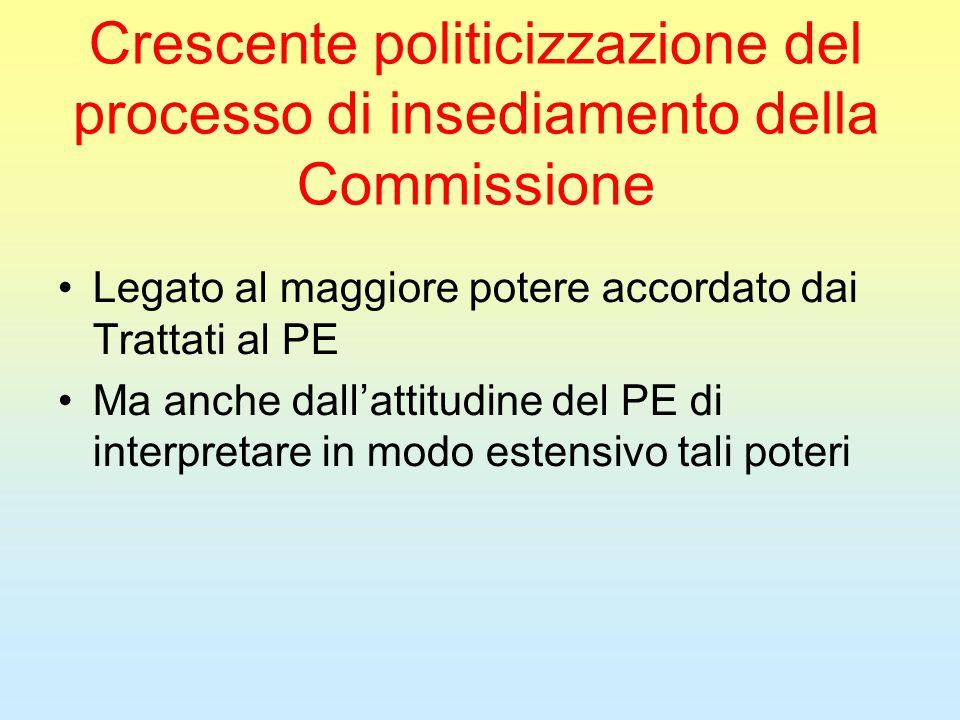 Crescente politicizzazione del processo di insediamento della Commissione Legato al maggiore potere accordato dai Trattati al PE Ma anche dall'attitud