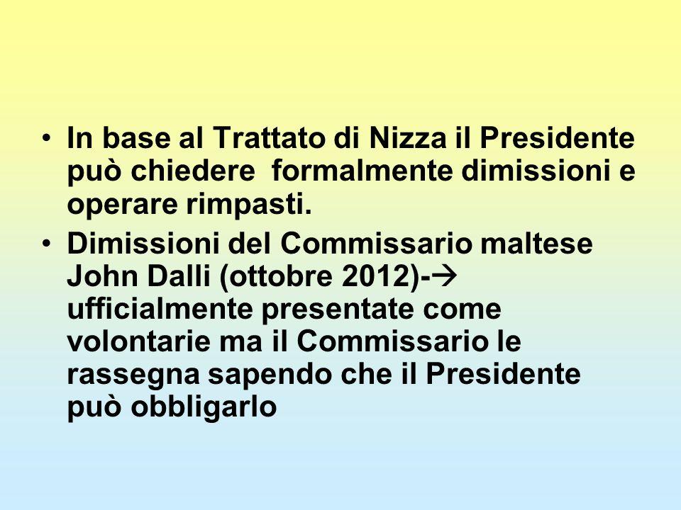 In base al Trattato di Nizza il Presidente può chiedere formalmente dimissioni e operare rimpasti. Dimissioni del Commissario maltese John Dalli (otto