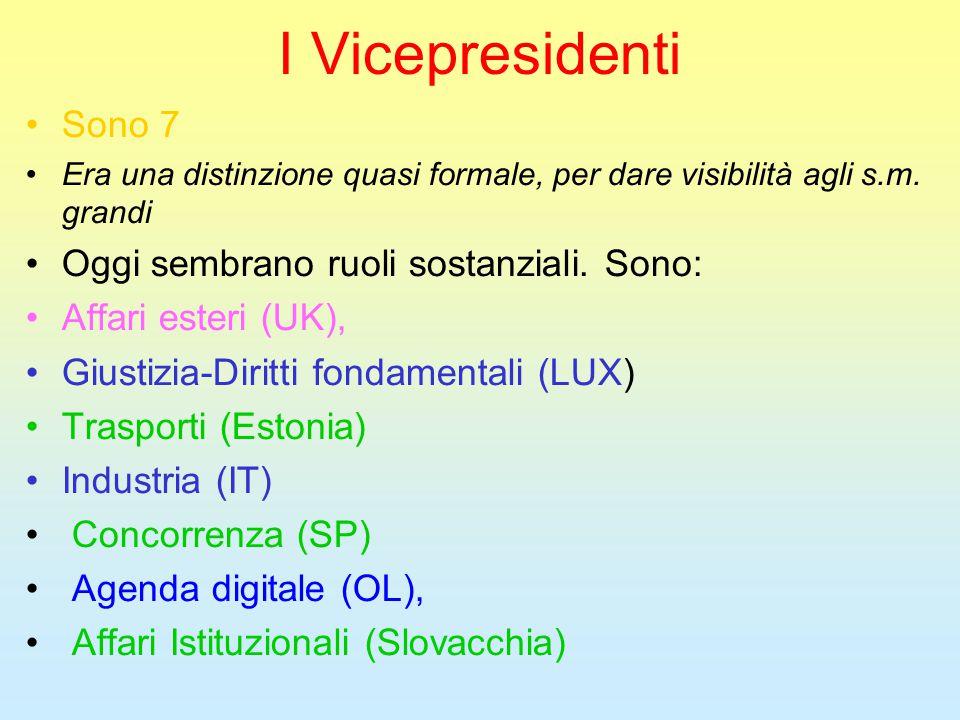 I Vicepresidenti Sono 7 Era una distinzione quasi formale, per dare visibilità agli s.m. grandi Oggi sembrano ruoli sostanziali. Sono: Affari esteri (