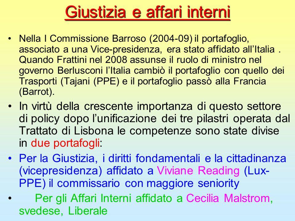 Giustizia e affari interni Nella I Commissione Barroso (2004-09) il portafoglio, associato a una Vice-presidenza, era stato affidato all'Italia. Quand