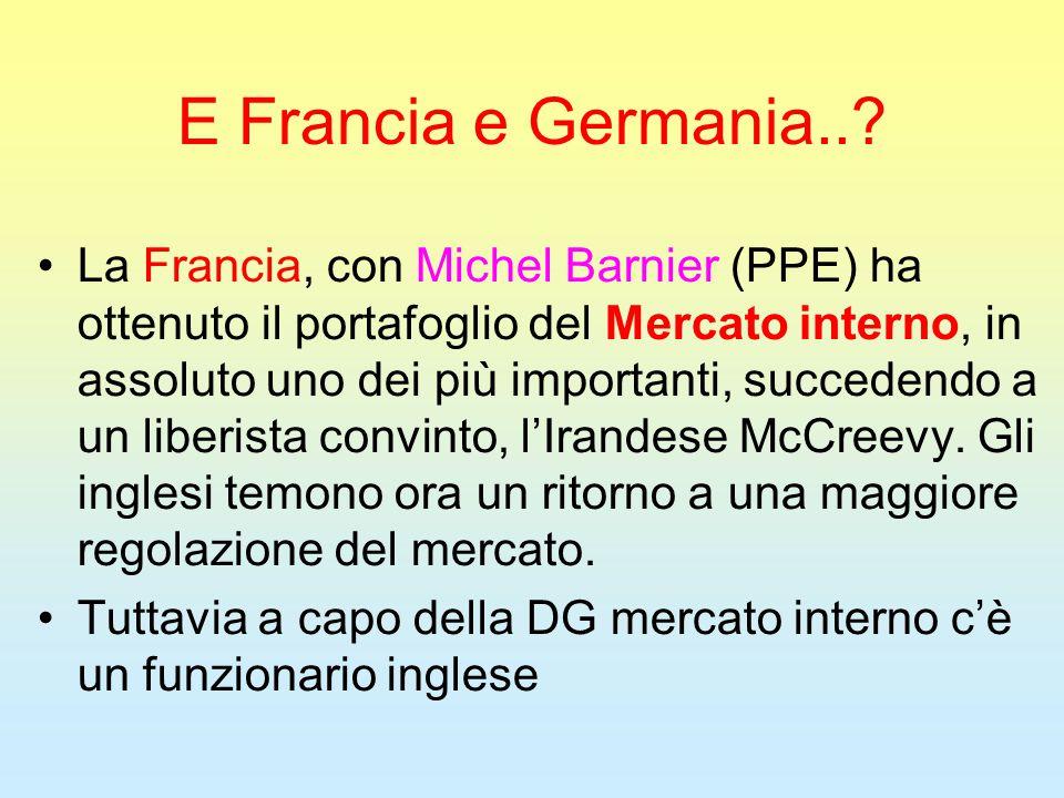 E Francia e Germania..? La Francia, con Michel Barnier (PPE) ha ottenuto il portafoglio del Mercato interno, in assoluto uno dei più importanti, succe