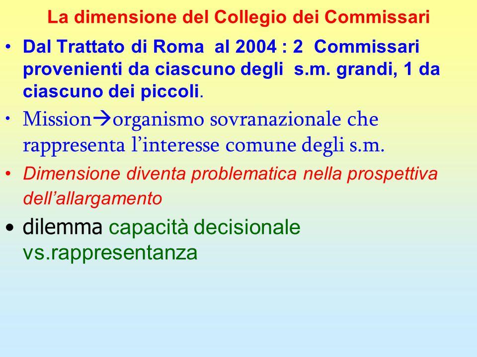 La dimensione del Collegio dei Commissari Dal Trattato di Roma al 2004 : 2 Commissari provenienti da ciascuno degli s.m. grandi, 1 da ciascuno dei pic