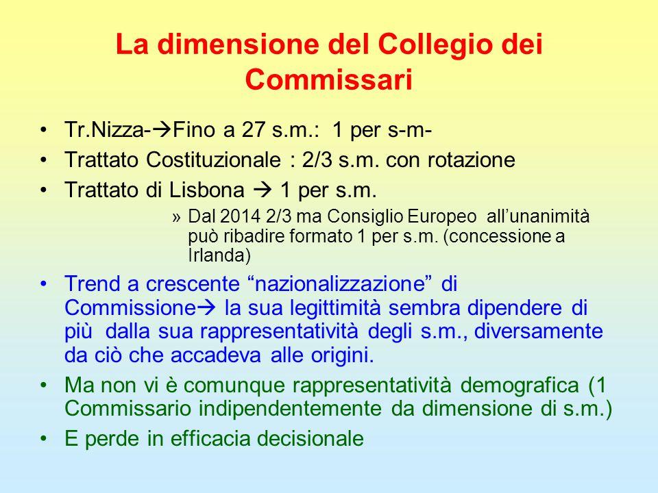 La dimensione del Collegio dei Commissari Tr.Nizza-  Fino a 27 s.m.: 1 per s-m- Trattato Costituzionale : 2/3 s.m. con rotazione Trattato di Lisbona