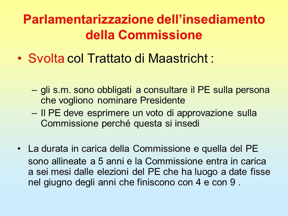 Parlamentarizzazione dell'insediamento della Commissione Svolta col Trattato di Maastricht : –gli s.m. sono obbligati a consultare il PE sulla persona