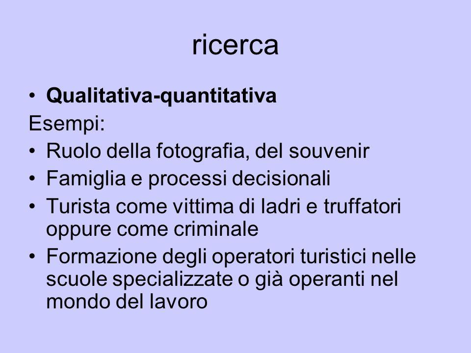 ricerca Qualitativa-quantitativa Esempi: Ruolo della fotografia, del souvenir Famiglia e processi decisionali Turista come vittima di ladri e truffato