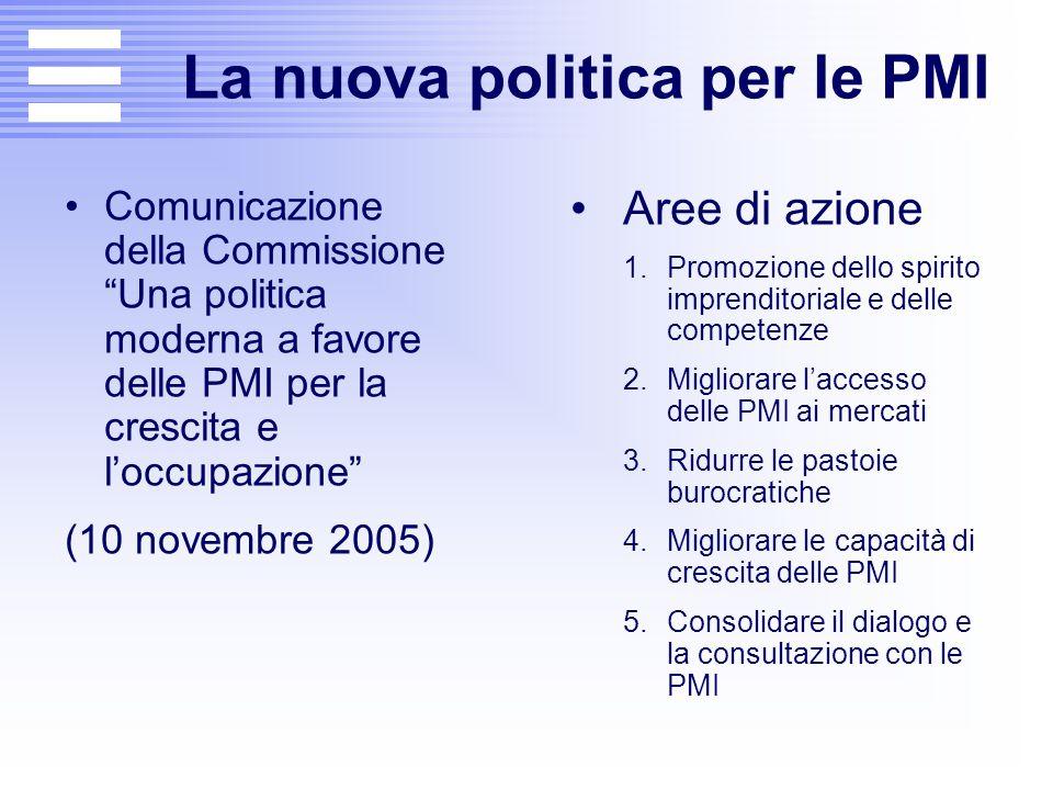 """La nuova politica per le PMI Comunicazione della Commissione """"Una politica moderna a favore delle PMI per la crescita e l'occupazione"""" (10 novembre 20"""