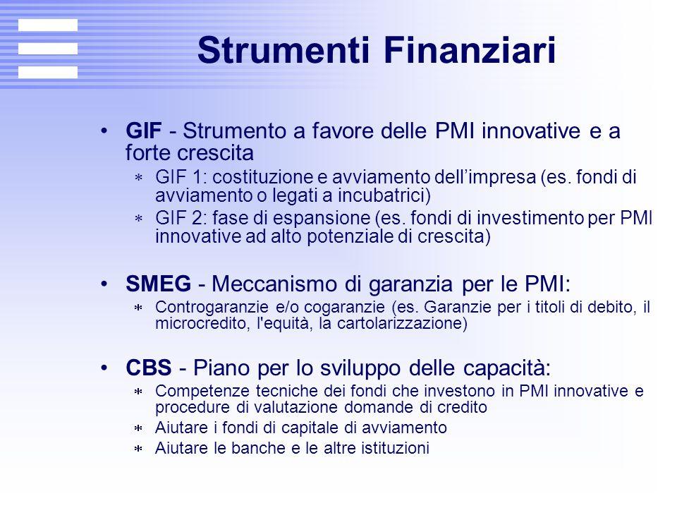 Strumenti Finanziari GIF - Strumento a favore delle PMI innovative e a forte crescita  GIF 1: costituzione e avviamento dell'impresa (es. fondi di av