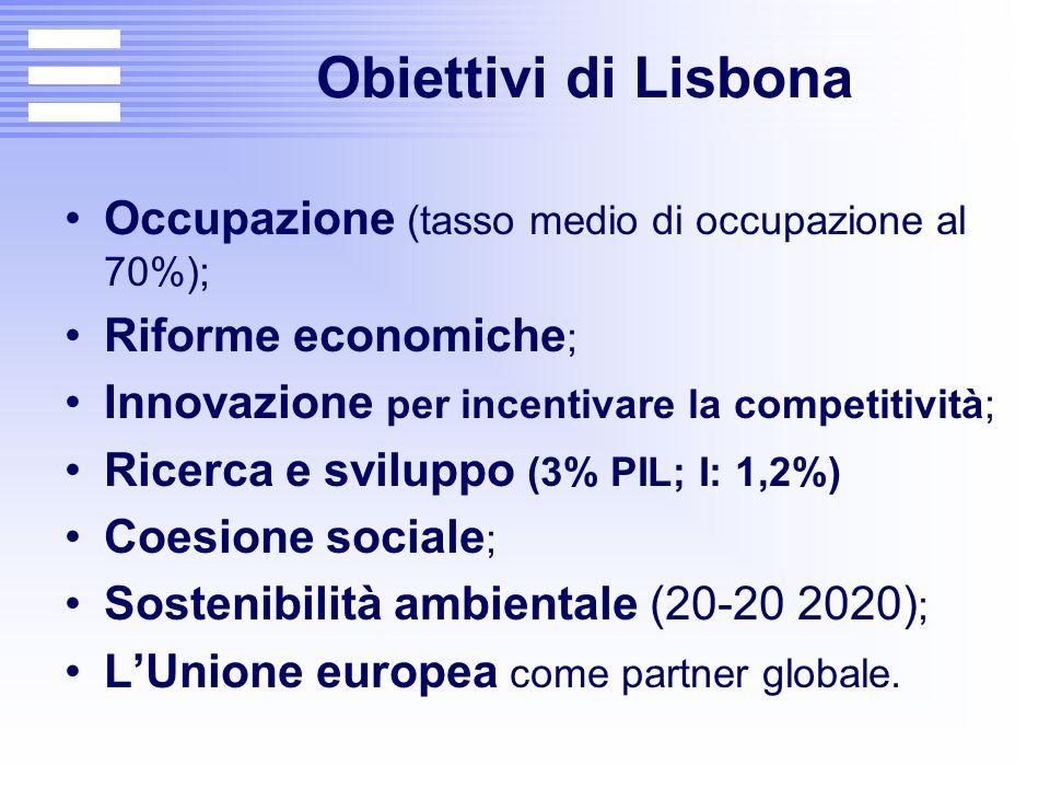 Obiettivi di Lisbona Occupazione (tasso medio di occupazione al 70%); Riforme economiche ; Innovazione per incentivare la competitività; Ricerca e svi