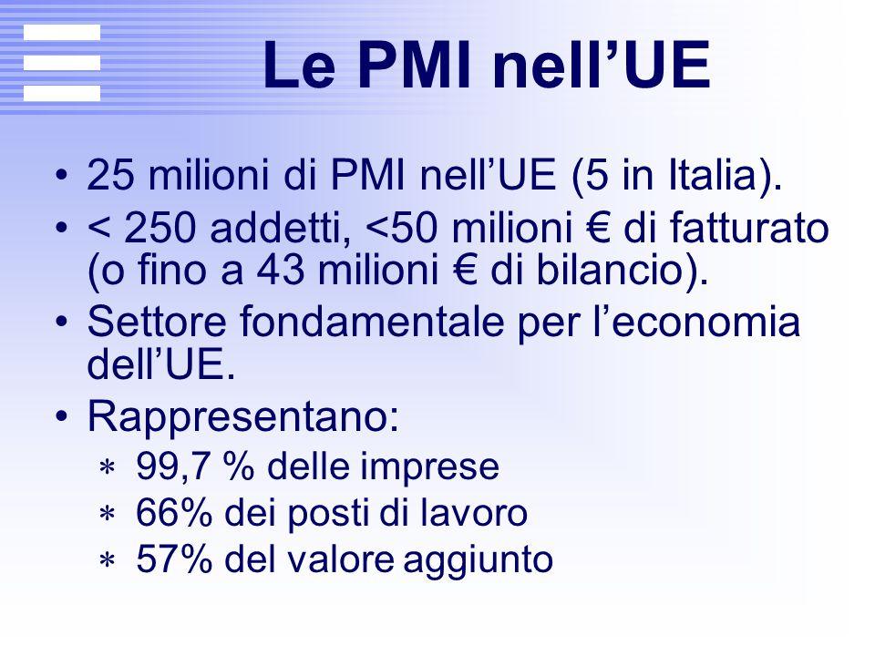 Le PMI nell'UE 25 milioni di PMI nell'UE (5 in Italia). < 250 addetti, <50 milioni € di fatturato (o fino a 43 milioni € di bilancio). Settore fondame