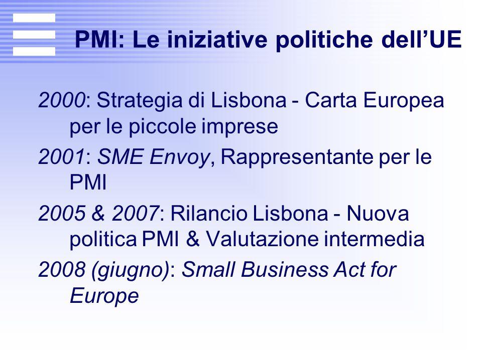PMI: Le iniziative politiche dell'UE 2000: Strategia di Lisbona - Carta Europea per le piccole imprese 2001: SME Envoy, Rappresentante per le PMI 2005