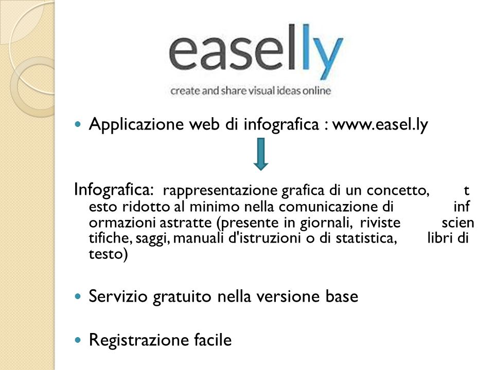 Applicazione web di infografica : www.easel.ly Infografica: rappresentazione grafica di un concetto, t esto ridotto al minimo nella comunicazione di i