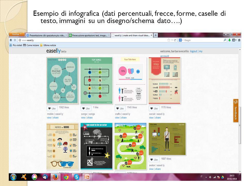 Esempio di infografica (dati percentuali, frecce, forme, caselle di testo, immagini su un disegno/schema dato….)