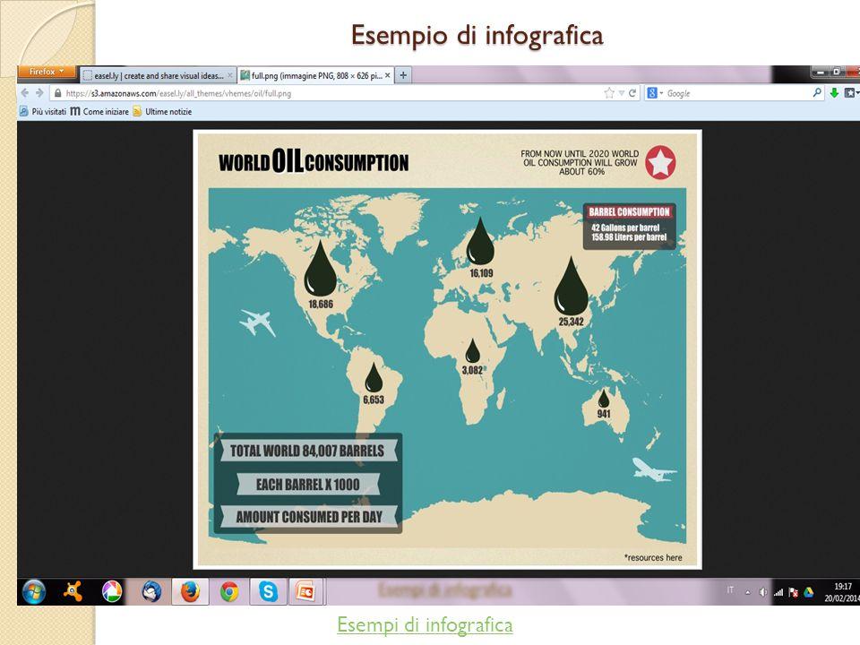 Esempio di infografica Esempi di infografica