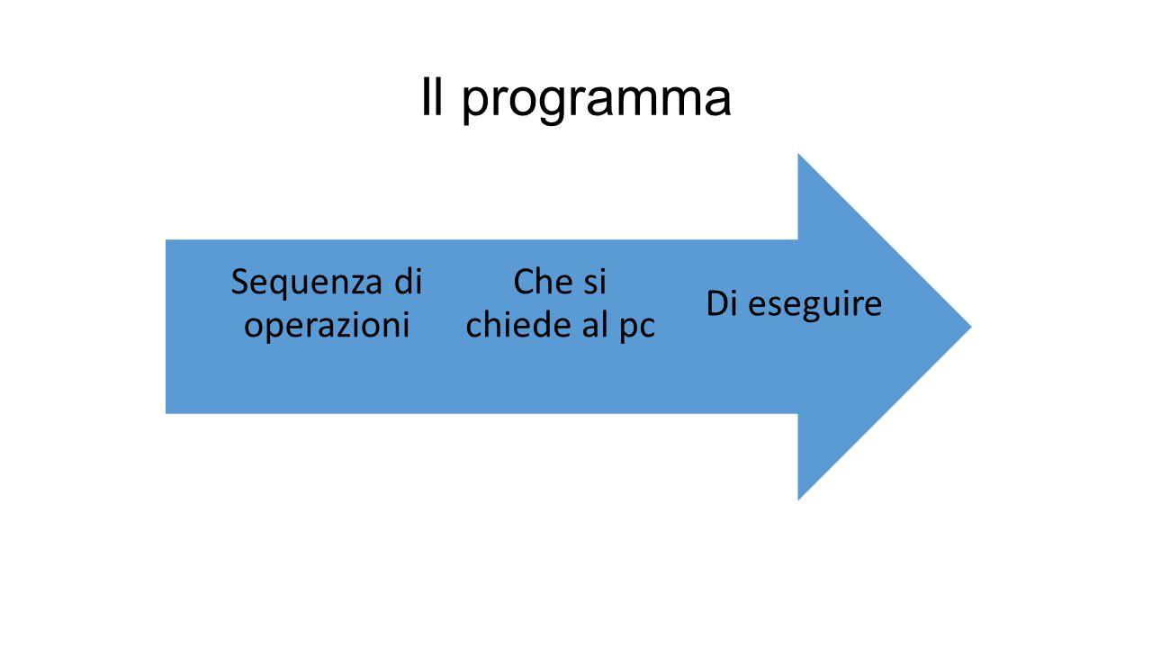 Il programma Di eseguire Che si chiede al pc Sequenza di operazioni