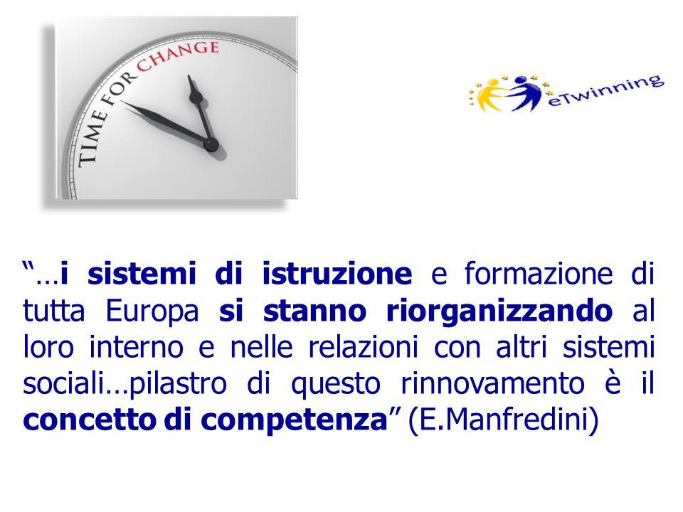…i sistemi di istruzione e formazione di tutta Europa si stanno riorganizzando al loro interno e nelle relazioni con altri sistemi sociali…pilastro di questo rinnovamento è il concetto di competenza (E.Manfredini)