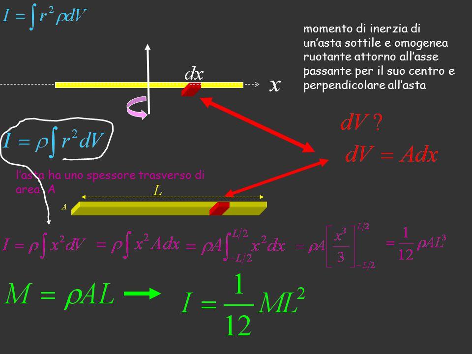 momento di inerzia di un'asta sottile e omogenea ruotante attorno all'asse passante per il suo centro e perpendicolare all'asta l'asta ha uno spessore