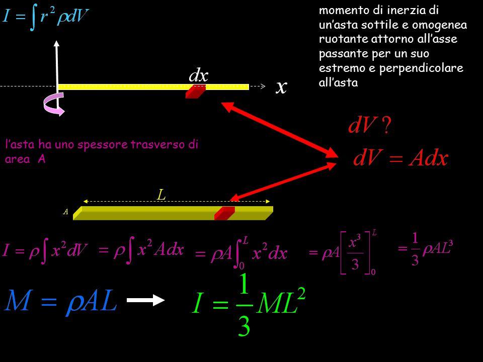 momento di inerzia di un'asta sottile e omogenea ruotante attorno all'asse passante per un suo estremo e perpendicolare all'asta l'asta ha uno spessor