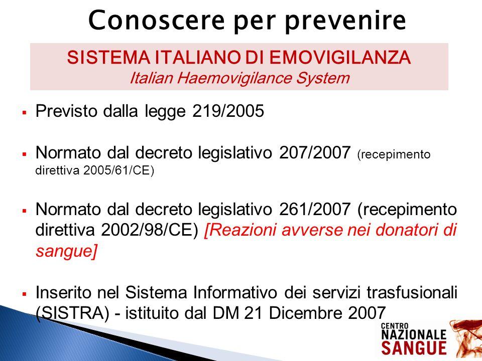  Previsto dalla legge 219/2005  Normato dal decreto legislativo 207/2007 (recepimento direttiva 2005/61/CE)  Normato dal decreto legislativo 261/2007 (recepimento direttiva 2002/98/CE) [Reazioni avverse nei donatori di sangue]  Inserito nel Sistema Informativo dei servizi trasfusionali (SISTRA) - istituito dal DM 21 Dicembre 2007 Conoscere per prevenire SISTEMA ITALIANO DI EMOVIGILANZA Italian Haemovigilance System