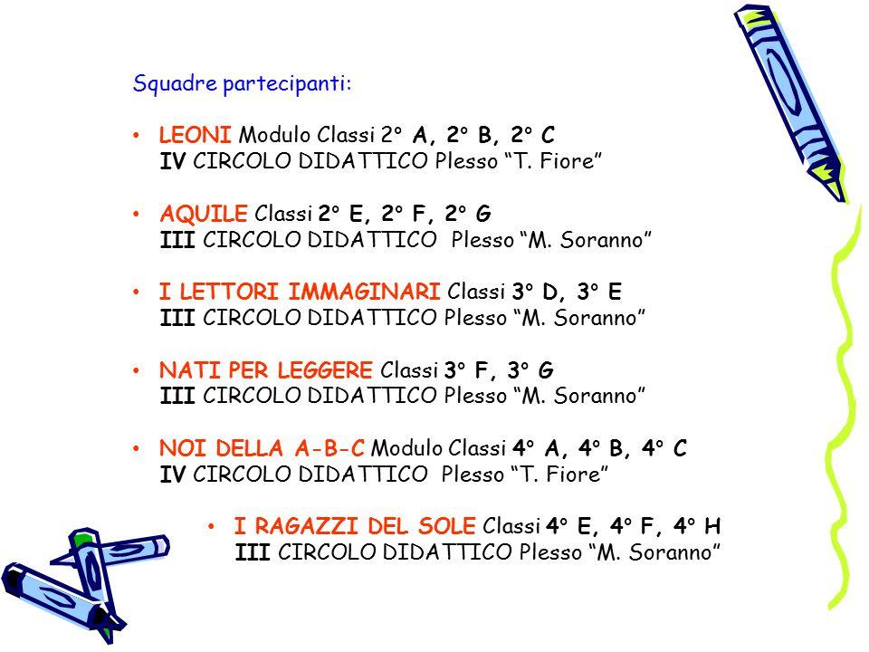 Squadre partecipanti: LEONI Modulo Classi 2° A, 2° B, 2° C IV CIRCOLO DIDATTICO Plesso T.