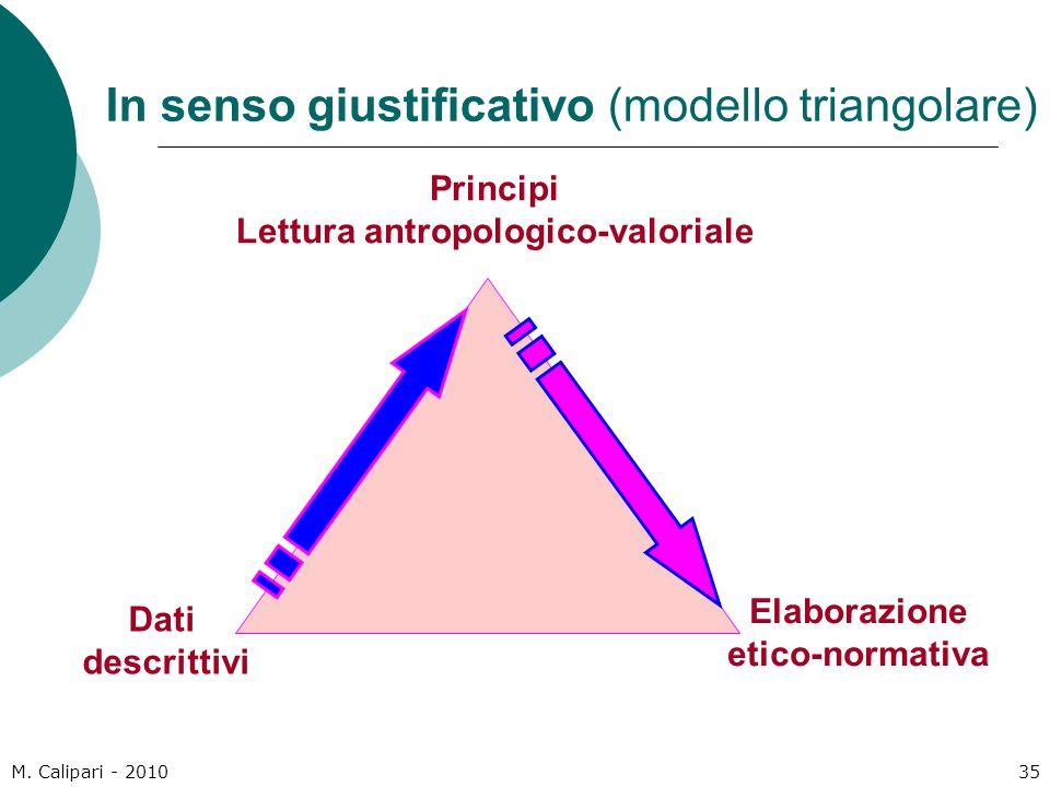 M. Calipari - 201035 In senso giustificativo (modello triangolare) Principi Lettura antropologico-valoriale Dati descrittivi Elaborazione etico-normat