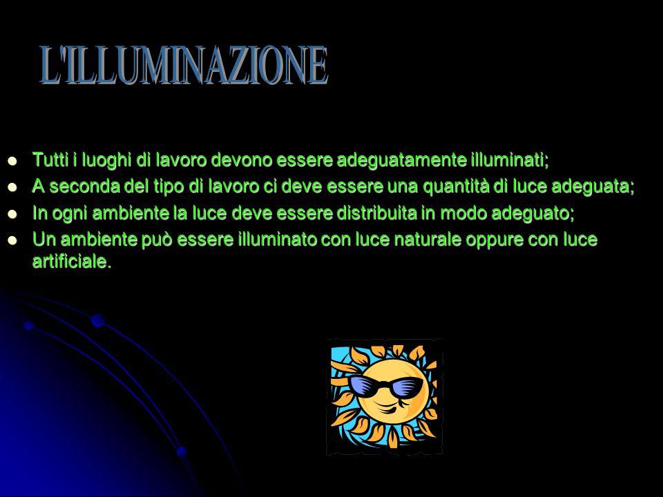 Tutti i luoghi di lavoro devono essere adeguatamente illuminati; Tutti i luoghi di lavoro devono essere adeguatamente illuminati; A seconda del tipo d