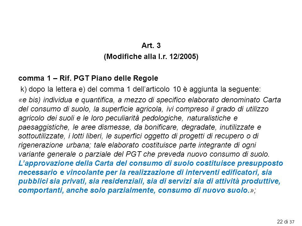 Art. 3 (Modifiche alla l.r. 12/2005) comma 1 – Rif. PGT Piano delle Regole k) dopo la lettera e) del comma 1 dell'articolo 10 è aggiunta la seguente: