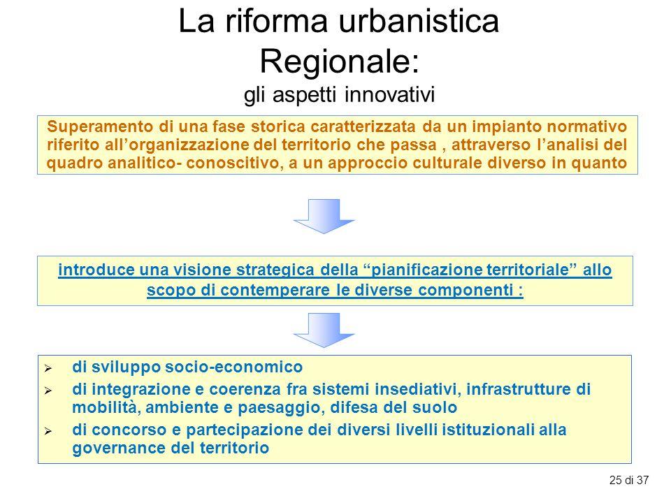 25 di 37 La riforma urbanistica Regionale: gli aspetti innovativi  di sviluppo socio-economico  di integrazione e coerenza fra sistemi insediativi,