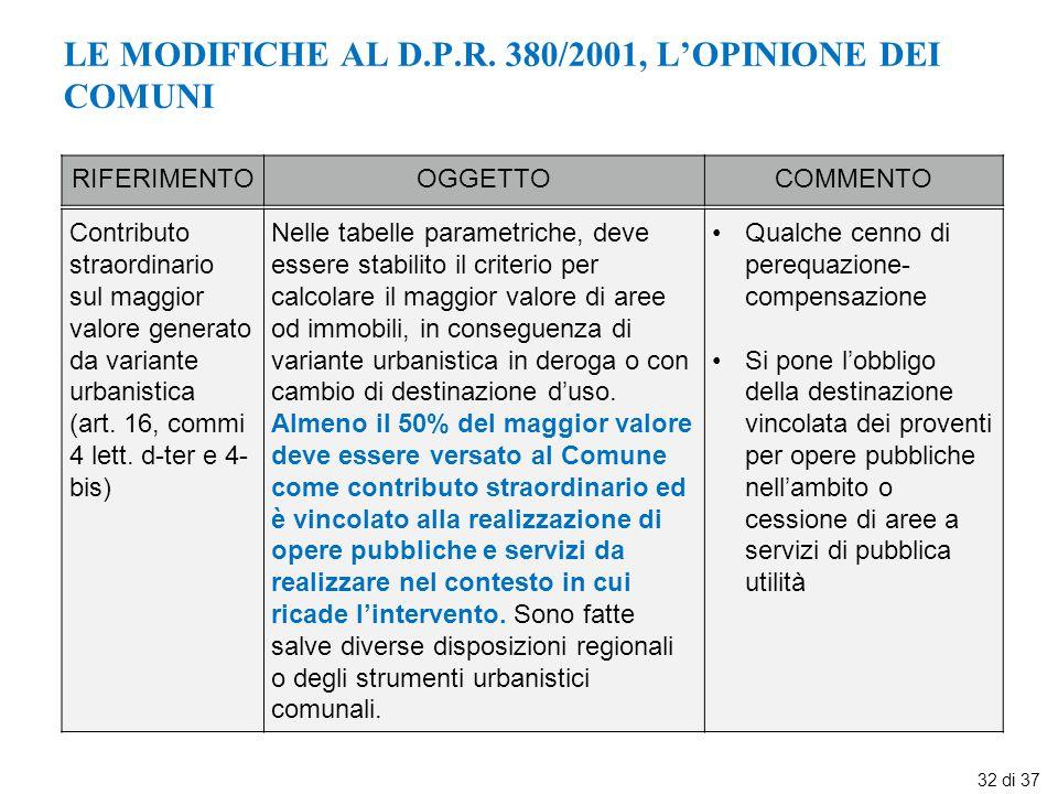 LE MODIFICHE AL D.P.R. 380/2001, L'OPINIONE DEI COMUNI RIFERIMENTOOGGETTOCOMMENTO Contributo straordinario sul maggior valore generato da variante urb