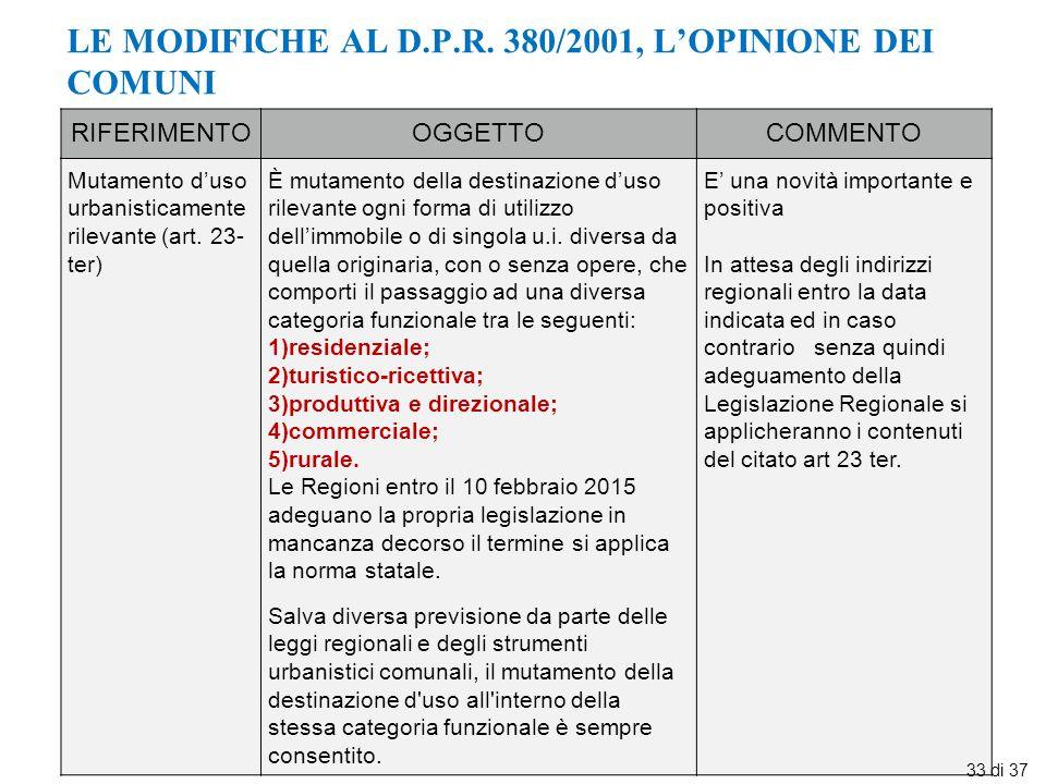 LE MODIFICHE AL D.P.R. 380/2001, L'OPINIONE DEI COMUNI RIFERIMENTOOGGETTOCOMMENTO Mutamento d'uso urbanisticamente rilevante (art. 23- ter) È mutament