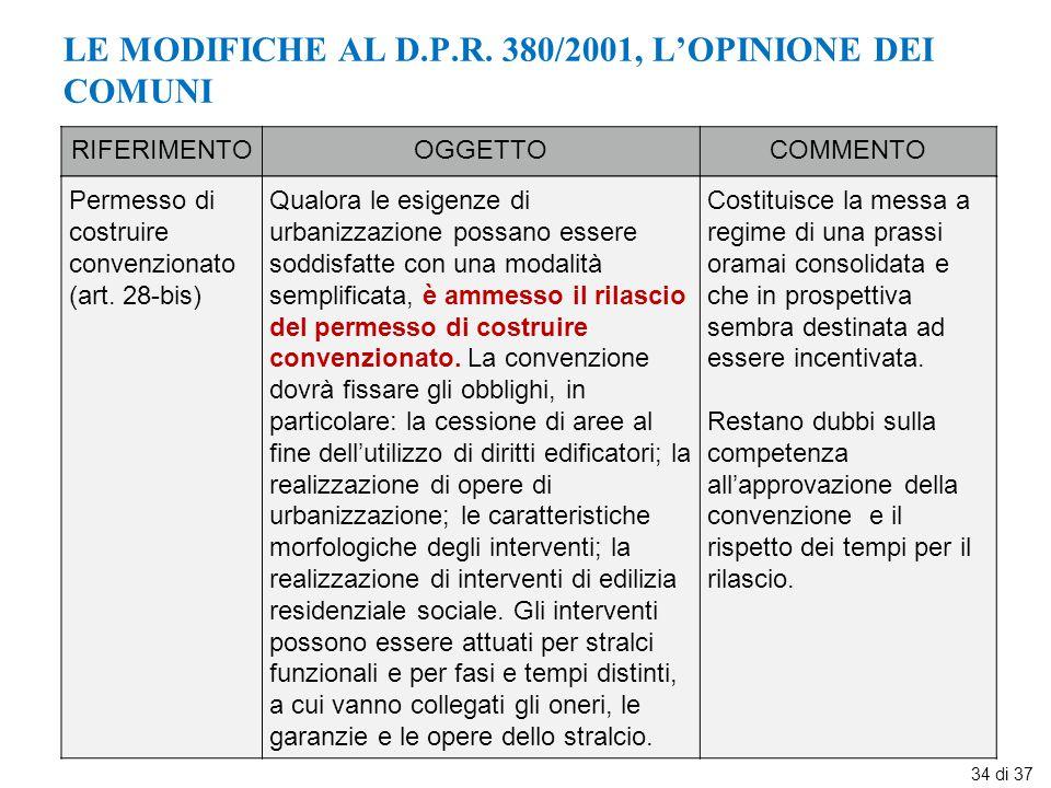 LE MODIFICHE AL D.P.R. 380/2001, L'OPINIONE DEI COMUNI RIFERIMENTOOGGETTOCOMMENTO Permesso di costruire convenzionato (art. 28-bis) Qualora le esigenz