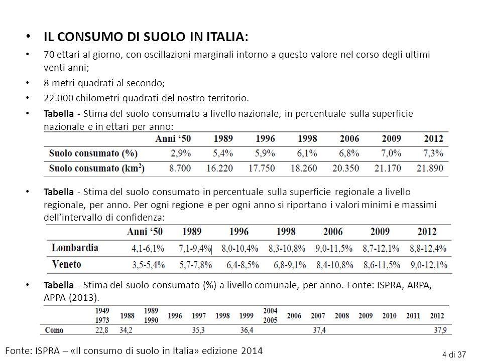 IL CONSUMO DI SUOLO IN ITALIA: 70 ettari al giorno, con oscillazioni marginali intorno a questo valore nel corso degli ultimi venti anni; 8 metri quad