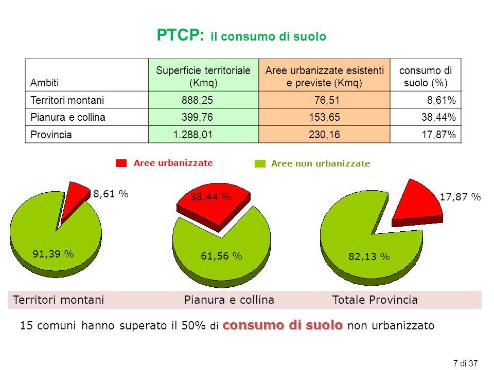 28 di 37 PGT: valutazione ambientale strategica (VAS) I PGT sono sottoposti a valutazione ambientale che deve essere avviata già nella fase iniziale.