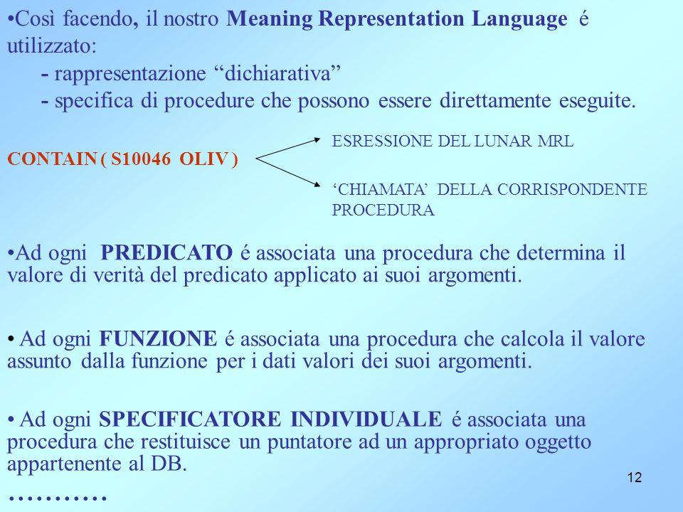 """12 Così facendo, il nostro Meaning Representation Language é utilizzato: - rappresentazione """"dichiarativa"""" - specifica di procedure che possono essere"""