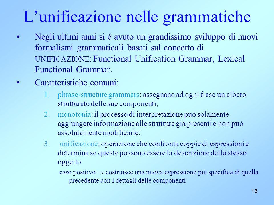 16 L'unificazione nelle grammatiche Negli ultimi anni si é avuto un grandissimo sviluppo di nuovi formalismi grammaticali basati sul concetto di UNIFICAZIONE : Functional Unification Grammar, Lexical Functional Grammar.