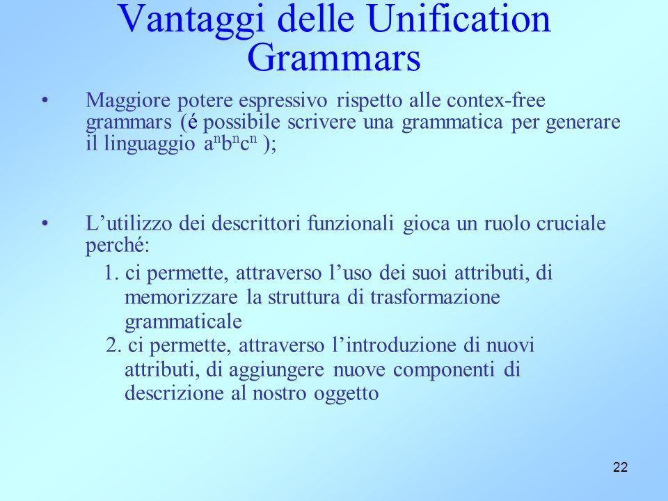22 Vantaggi delle Unification Grammars Maggiore potere espressivo rispetto alle contex-free grammars (é possibile scrivere una grammatica per generare il linguaggio a n b n c n ); L'utilizzo dei descrittori funzionali gioca un ruolo cruciale perché: 1.