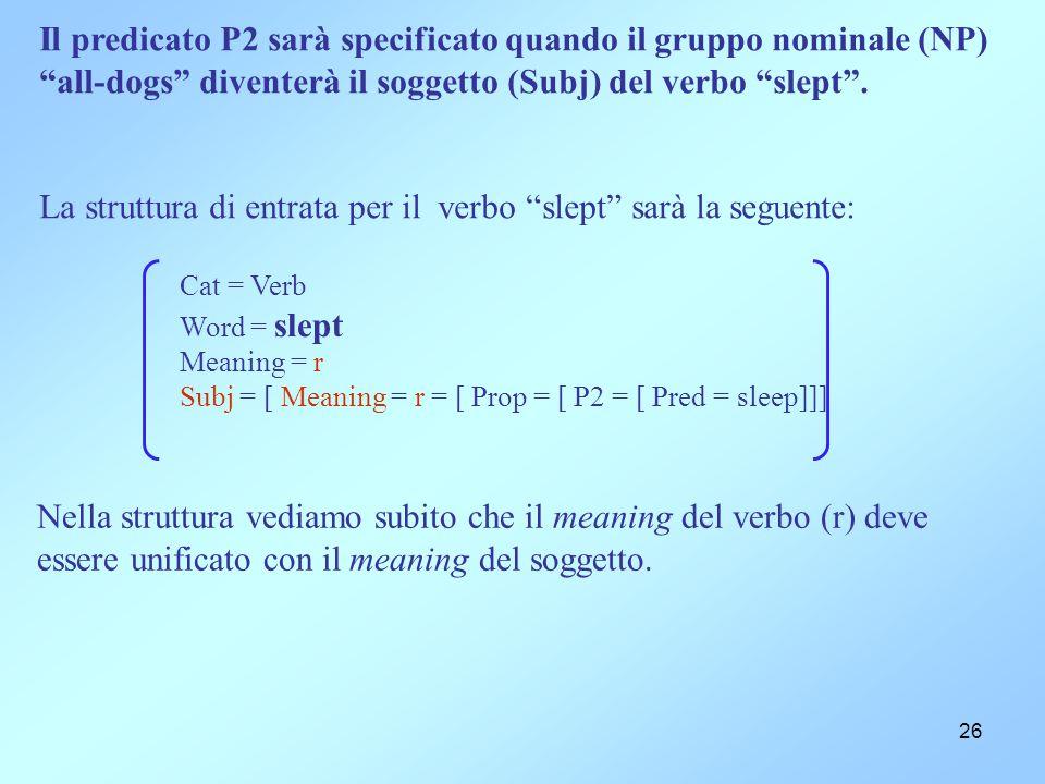 """26 Il predicato P2 sarà specificato quando il gruppo nominale (NP) """"all-dogs"""" diventerà il soggetto (Subj) del verbo """"slept"""". La struttura di entrata"""