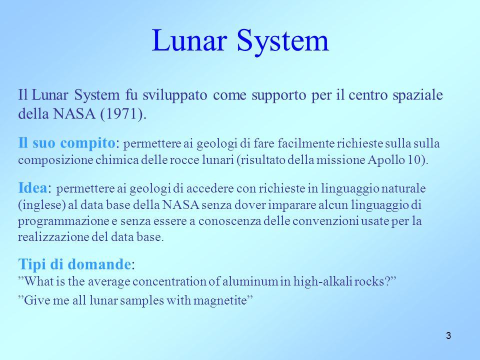 3 Lunar System Il Lunar System fu sviluppato come supporto per il centro spaziale della NASA (1971). Il suo compito: permettere ai geologi di fare fac