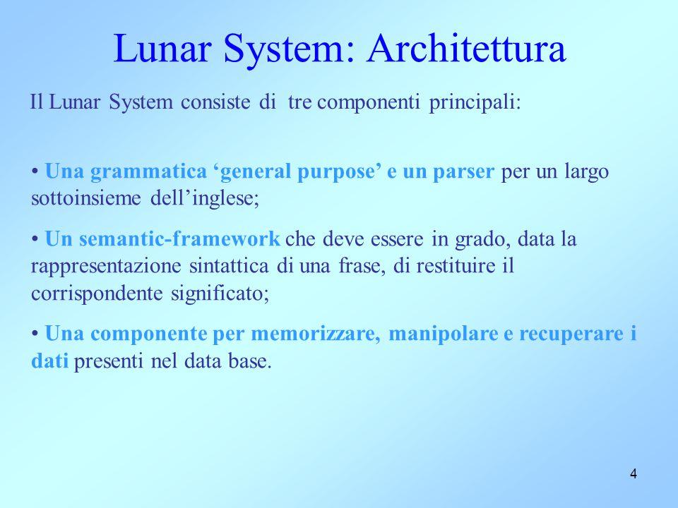 5 Semantica in Lunar Il SEMANTIC-FRAMEWORK di un linguaggio naturale consta, essenzialmente, di tre parti: Un meaning representation language (MRL): un formalismo per la rappresentazione semantica del significato della frase; Una specifica della semantica della notazione del MRL (specifica di ciò che le sue espressioni significano); Una procedura di interpretazione semantica: una procedura per la rappresentazione semantica appropriata di una data frase del linguaggio naturale.