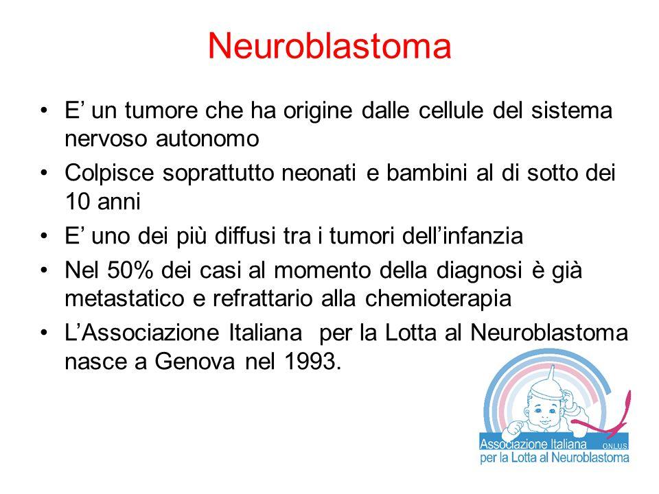 Neuroblastoma E' un tumore che ha origine dalle cellule del sistema nervoso autonomo Colpisce soprattutto neonati e bambini al di sotto dei 10 anni E'