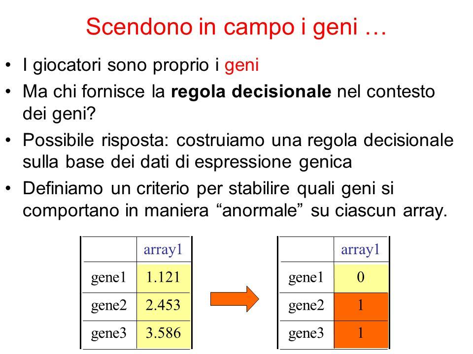 Scendono in campo i geni … I giocatori sono proprio i geni Ma chi fornisce la regola decisionale nel contesto dei geni? Possibile risposta: costruiamo